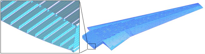 Two finite element models of the wing: a) the detailed FE model; b) the equivalent FE model