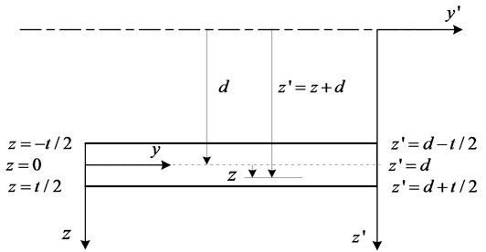 The relation of skin's middle surface and surface parallel to the middle surface