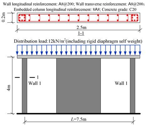 Schematic diagram of the asymmetric and eccentric structure