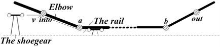 Sketch of arrangement of conductor rail