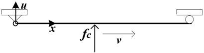 Dynamics model of conductor rail