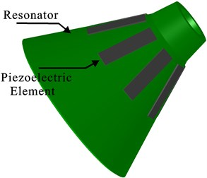 Schematic of a truncated conical resonator
