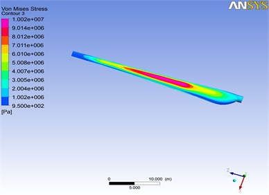 Mises stress distribution of the blade at 1.3s