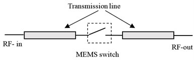 a) System overview; b) The application of the switch to connect a transmission line