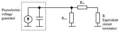 a) Equivalent circuit of the system with the switch in 'on' position (Rvs and Rss: Volume resistance and Surface resistance of the switch), b) Concept for the most suitable cantilever beam