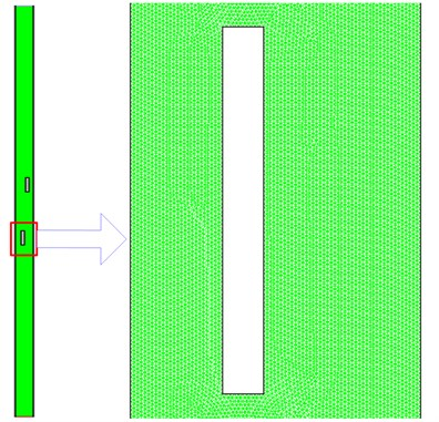 Mesh used for calculations