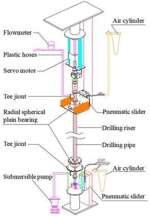 Drilling experimental setups and instrumentation of the riser model