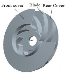 Three-dimensional diagram of impeller and reverse diffuser