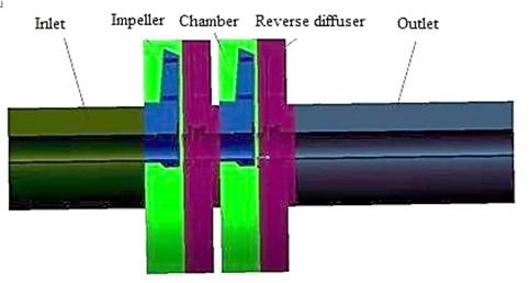 Pump water model