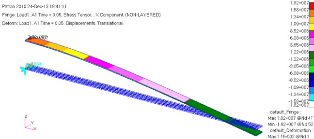 The finite element analysis model of the cantilever beam under acceleration base excitation