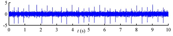 Three types of random loadings with the identical PSD: a) Gaussian; b) steady non-Gaussian;  c) burst non-Gaussian; d) PSD