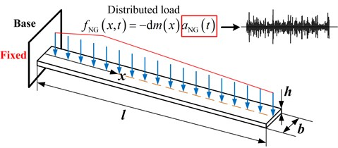 Dynamic stress response and fatigue life of cantilever beam under