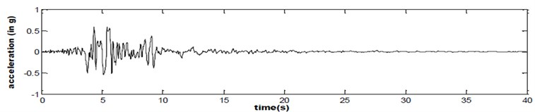 Ground acceleration time history for Newhall earthquake (1971)