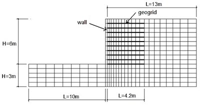 Schematic diagram of standard reinforced structure model