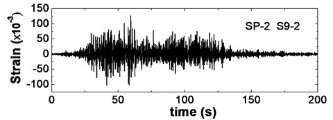 Time histories of geogrid strains on different reinforced layers