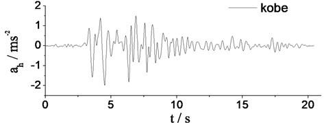 Input seismic wave
