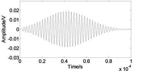 The Lamb wave signal after the developed processing