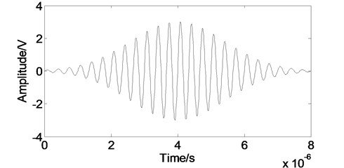 The original Lamb wave signal