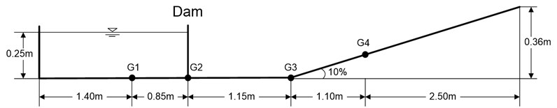 Schematic view of the dam-break experiment in an adverse slope channel