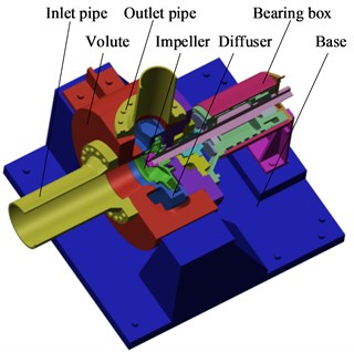 Schematic of the pump structure