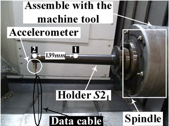 Impact test on spindle-holder assembly A1