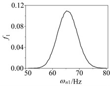 Probability distribution of first three order critical speed in fuzzy and random rotor system:  a) First order, b) Second order, c) Third order