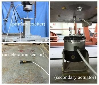 View of the experimental set-up