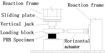 Experimental set-up of horizontal monotonic loading