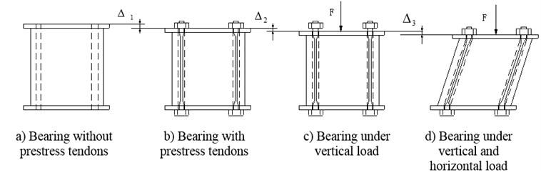 Working mechanism of PRB
