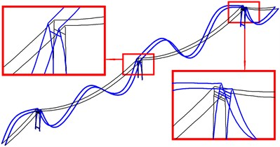 The second bending mode and torsion mode of global in-plane vibration of cable-tower system