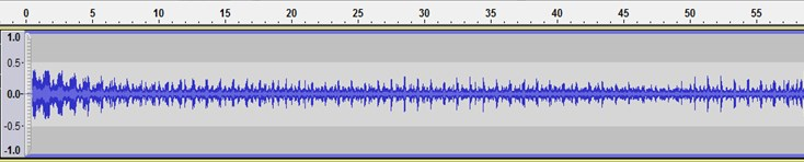 Audio tracks in a waveform view with a linear vertical scale from –1.0 to +1.0 (dimensionless unit): the first minute of test T1 (a) and the last minute of test T3 (b) during grinding with the use of the electroplated tool with grains D107; the first minute of test T4 (c) and the last minute of test T6 (d) during grinding with the use of the electroplated tool with grains D64