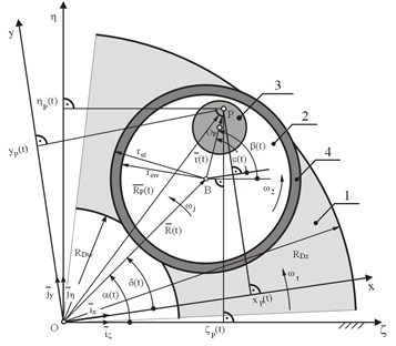The executory system of the single-tool grinding machine:  1 – grinding tool, 2 – separator, 3 – workpiece, 4 – leading ring