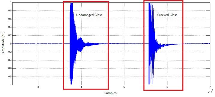 Noise plot of undamaged and cracked glass