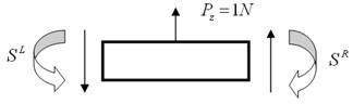 Mechanical analysis of the beam element