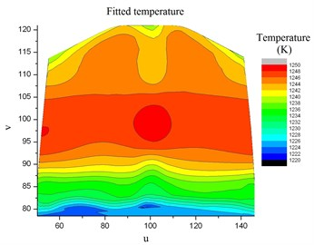 Fluid temperature fitted by bi-cubic B-spline in the common space