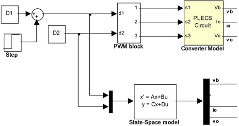 a) Model comparison due to duty cycle step,  b) Averaged model and circuit model comparison for battery-regulation mode