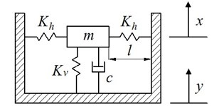 Model of a nonlinear vibration isolator with HSLDS characteristic