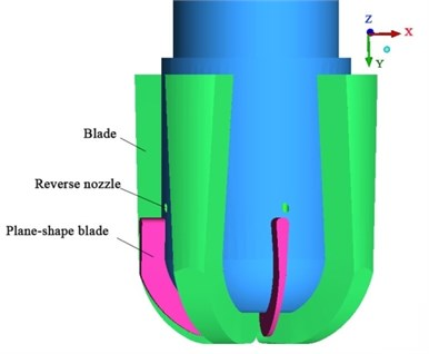 The BHDP of the vortex bit with small plane-shape blades