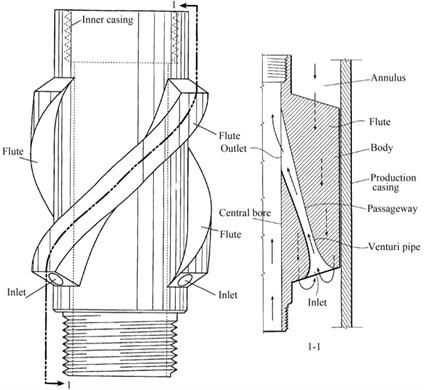 Helix hydraulic jet apparatus