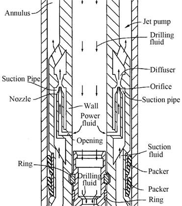 Hydraulic jet ECD reduction tool