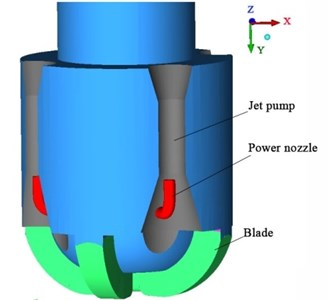 The BHDP of the jet pump bit with power nozzles