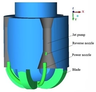 The BHDP of the combination bit with power nozzles