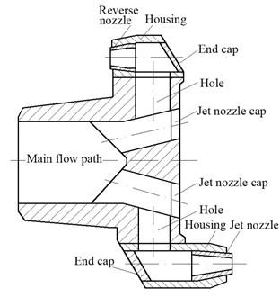 Reverse nozzle roller bit
