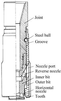 Reverse nozzle bit with double bodies