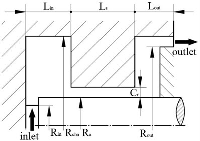 Geometric parameters of the model seal