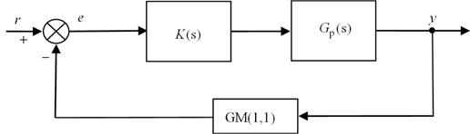 Grey predictive control structure