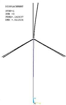The third mode shape