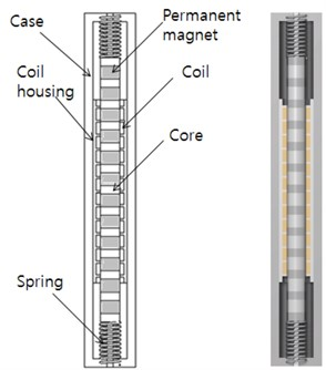 Schematic diagram  of the proposed linear generator