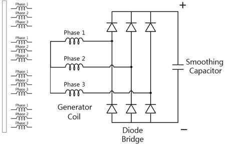 Diagram of the external circuit