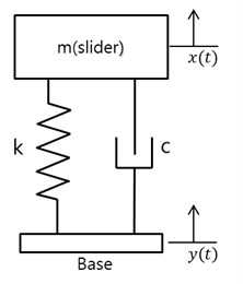 Simplified schematic diagram of the proposed linear generator